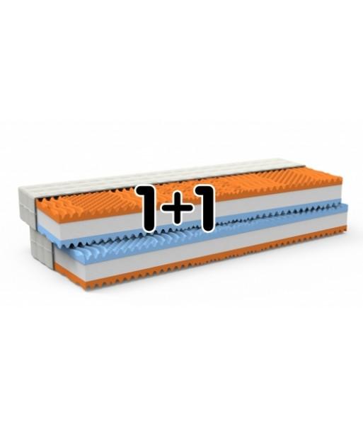 5 rad na cestě za správnou matrací